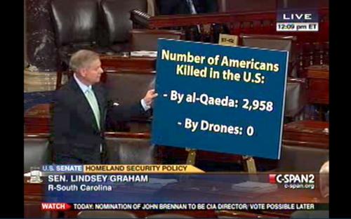 Sen Graham chart large